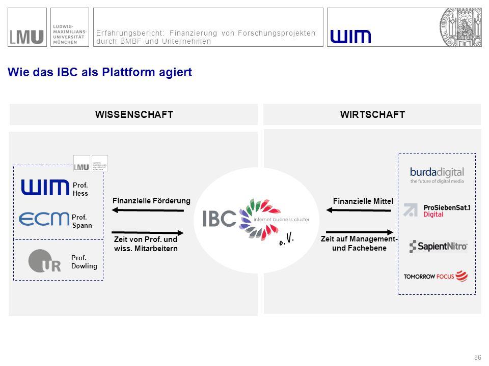 Was ist das IBC (nicht) Das IBC …
