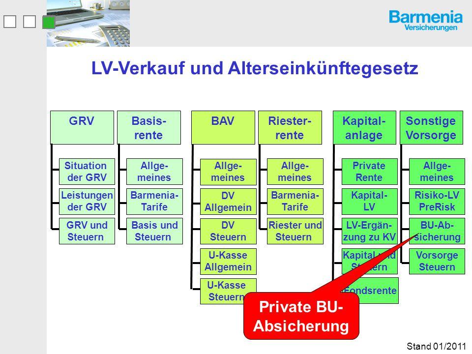 LV-Verkauf und Alterseinkünftegesetz Private BU-Absicherung