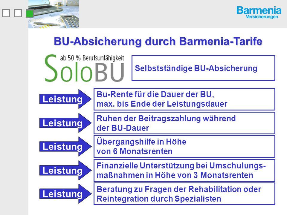 BU-Absicherung durch Barmenia-Tarife