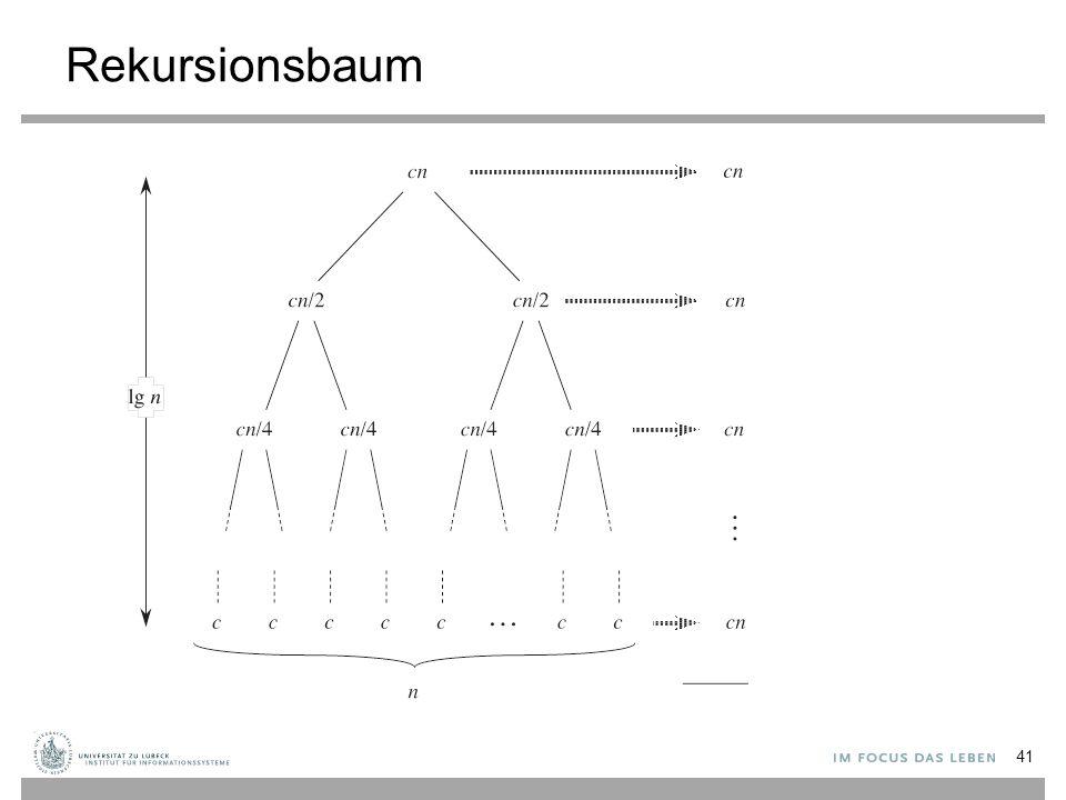 Rekursionsbaum