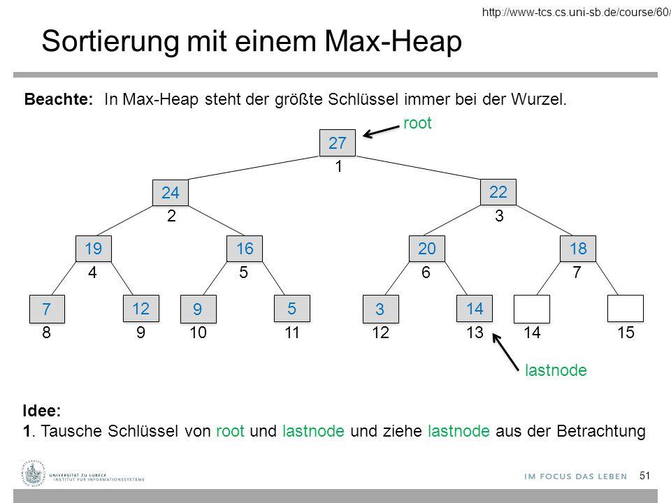 Sortierung mit einem Max-Heap