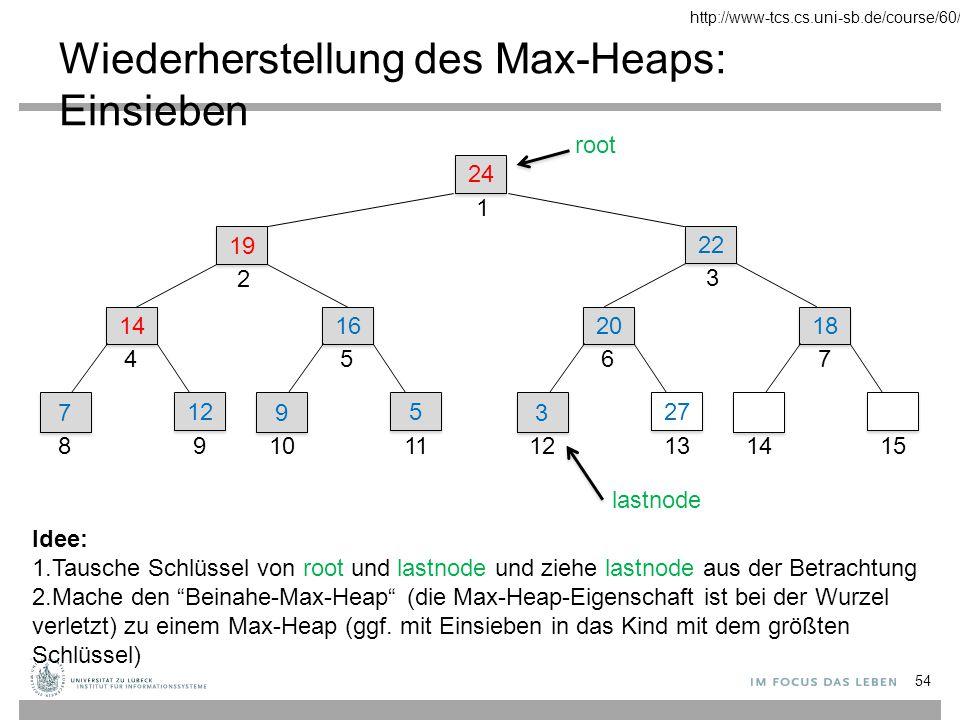 Wiederherstellung des Max-Heaps: Einsieben
