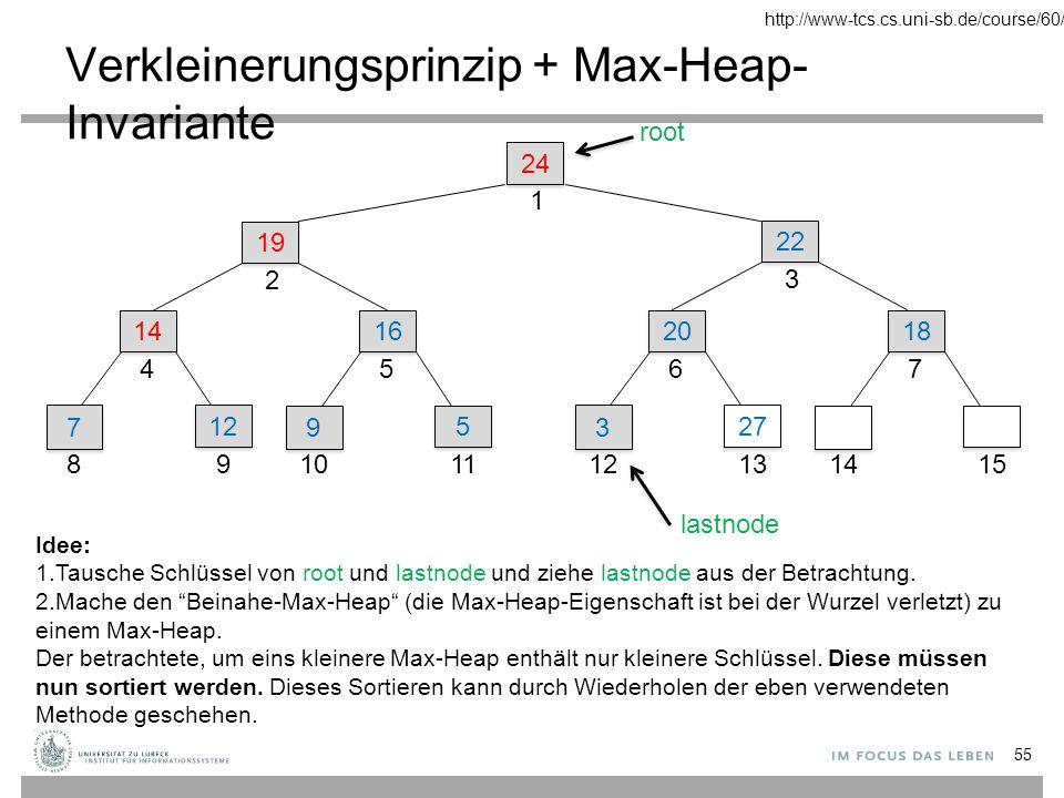 Verkleinerungsprinzip + Max-Heap-Invariante
