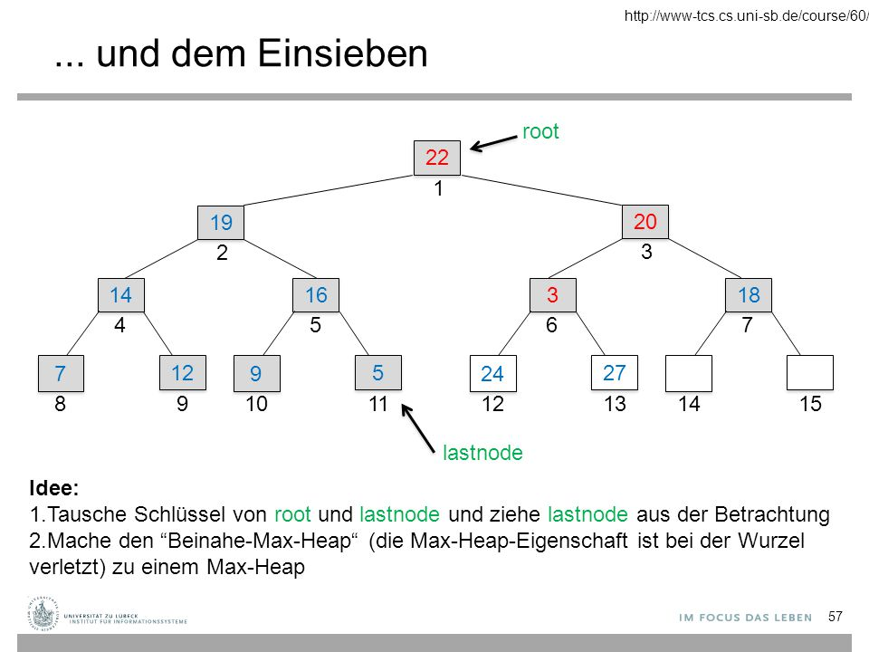 http://www-tcs.cs.uni-sb.de/course/60/ ... und dem Einsieben. 22. 1. 20. 3. 19. 2. 14. 4. 7.