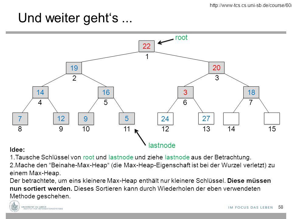 http://www-tcs.cs.uni-sb.de/course/60/ Und weiter geht's ... 22. 1. 20. 3. 19. 2. 14. 4. 7.