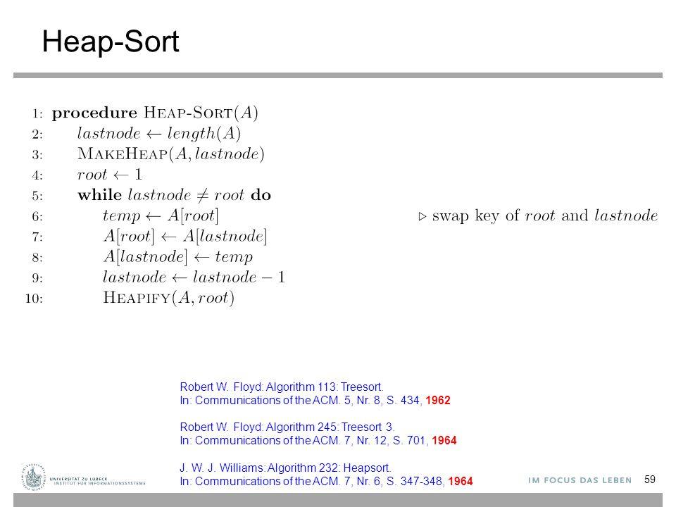 Heap-Sort Robert W. Floyd: Algorithm 113: Treesort. In: Communications of the ACM. 5, Nr. 8, S. 434, 1962.