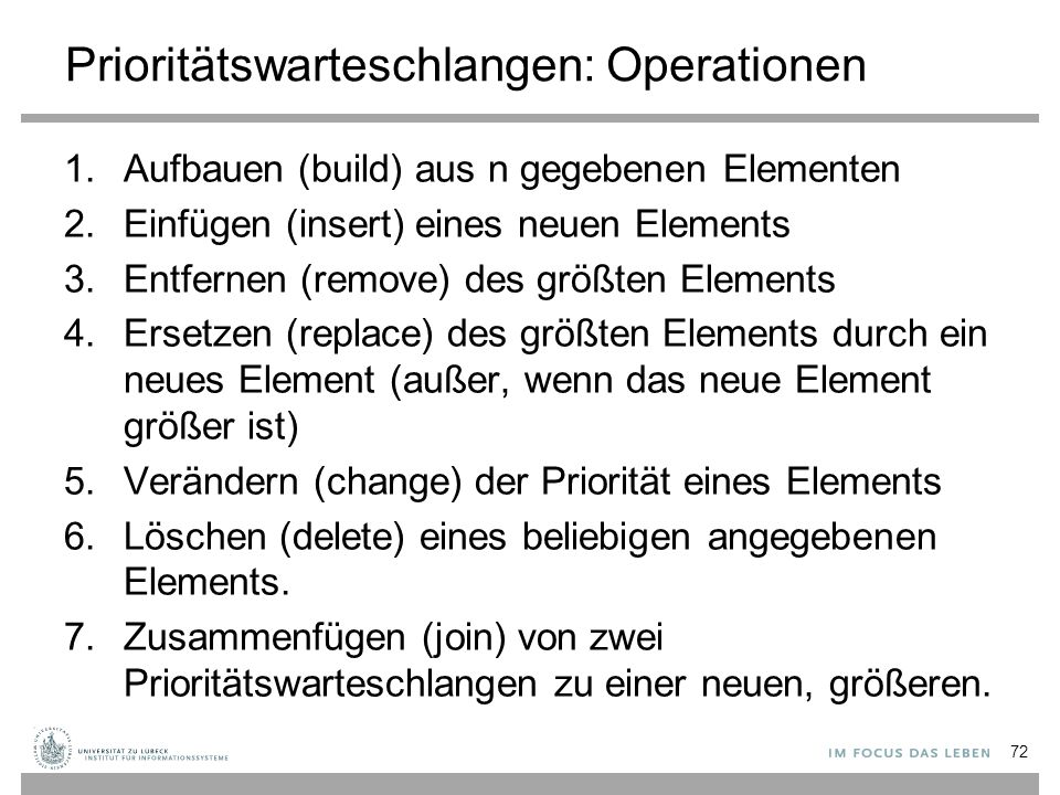 Prioritätswarteschlangen: Operationen