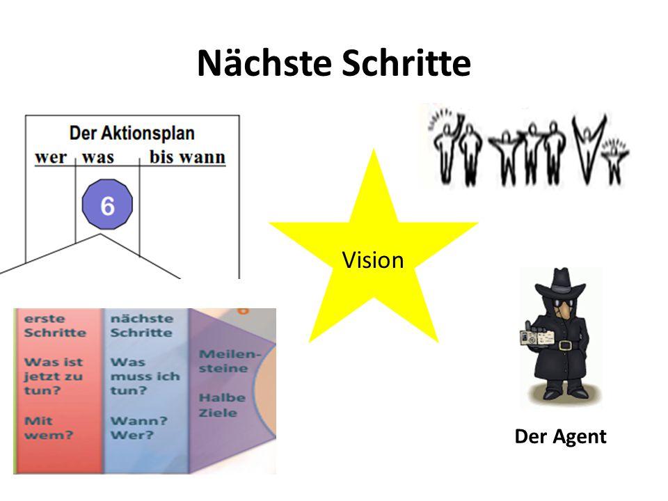 Nächste Schritte Vision Der Agent
