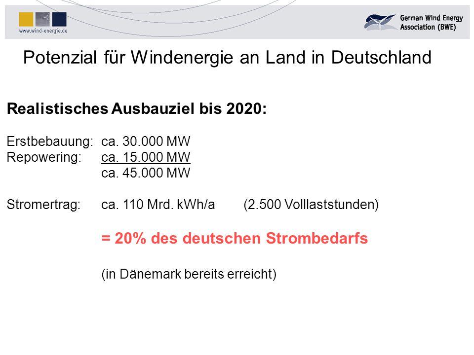 Potenzial für Windenergie an Land in Deutschland