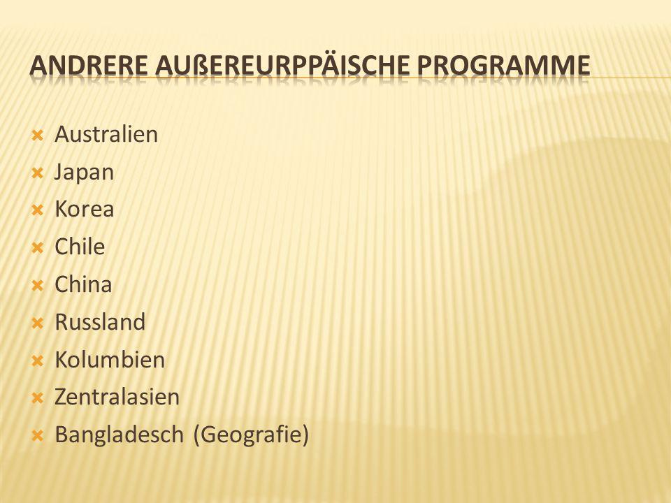 Andrere außereurppäische Programme