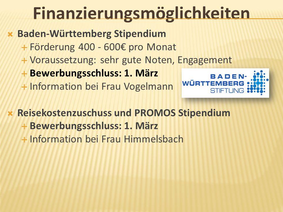 Finanzierungsmöglichkeiten
