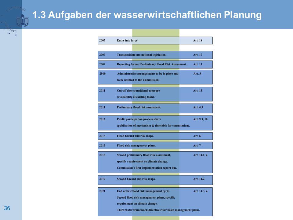 1.3 Aufgaben der wasserwirtschaftlichen Planung