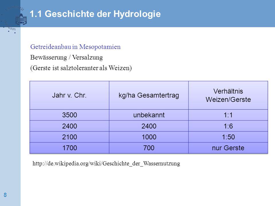 Verhältnis Weizen/Gerste