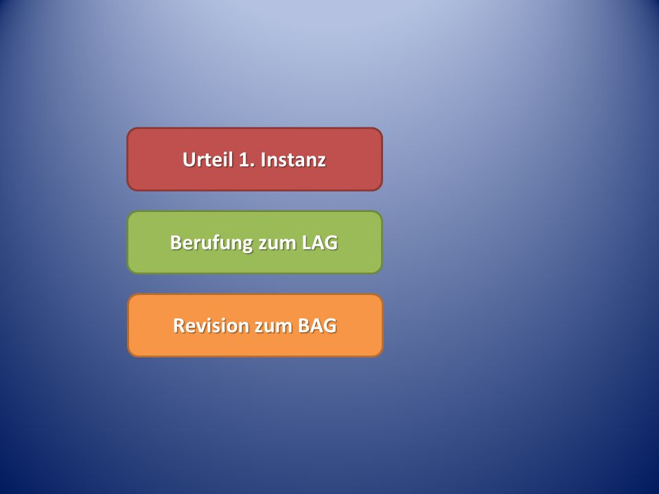 Urteil 1. Instanz Berufung zum LAG Revision zum BAG