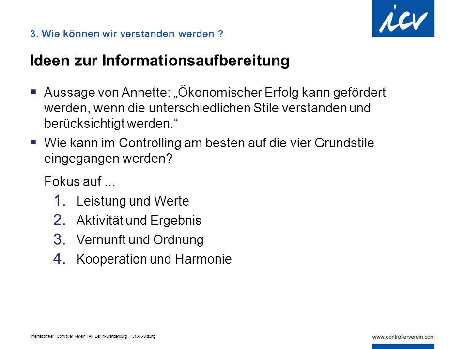 Ideen zur Informationsaufbereitung