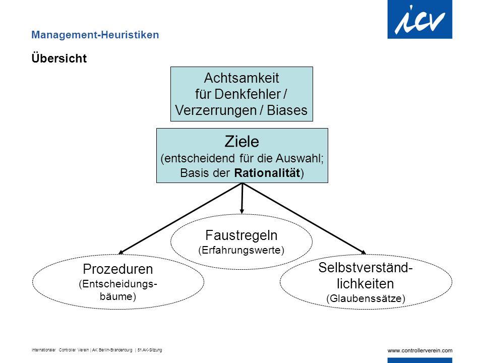 Ziele Achtsamkeit für Denkfehler / Verzerrungen / Biases
