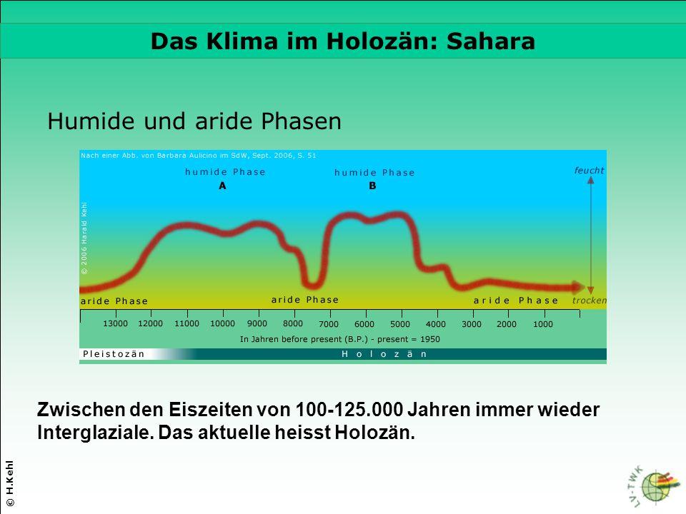Das Klima im Holozän: Sahara