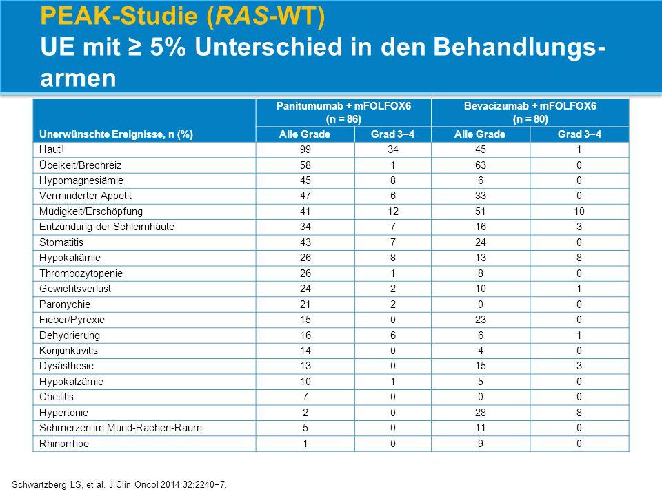PEAK-Studie (RAS-WT) UE mit ≥ 5% Unterschied in den Behandlungs-armen