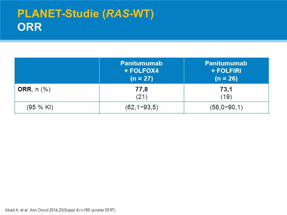 PLANET-Studie (RAS-WT) ORR