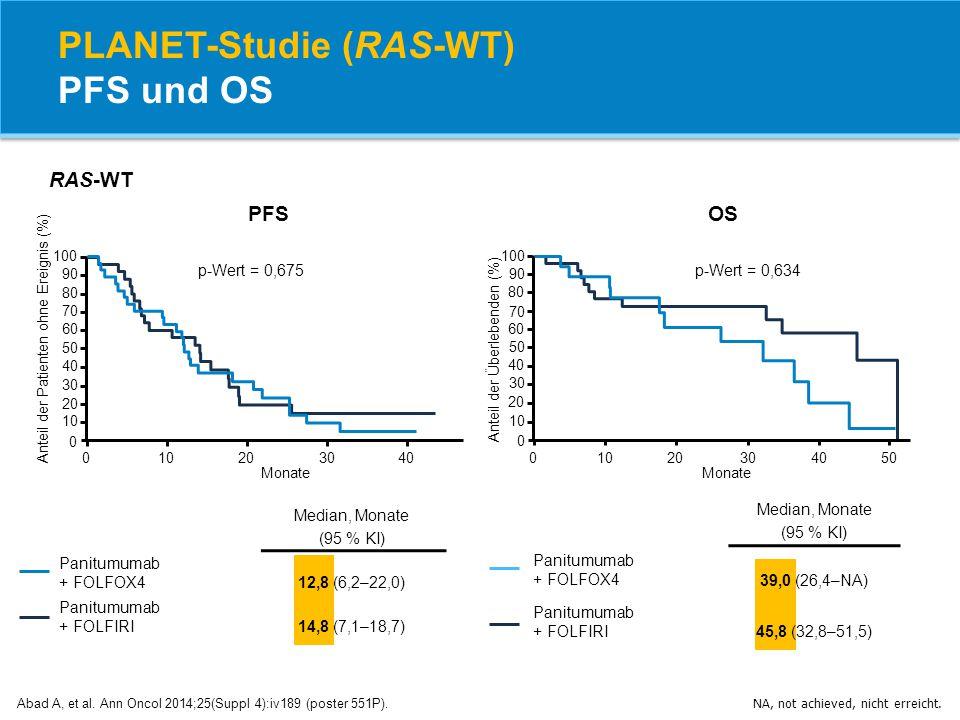 PLANET-Studie (RAS-WT) PFS und OS
