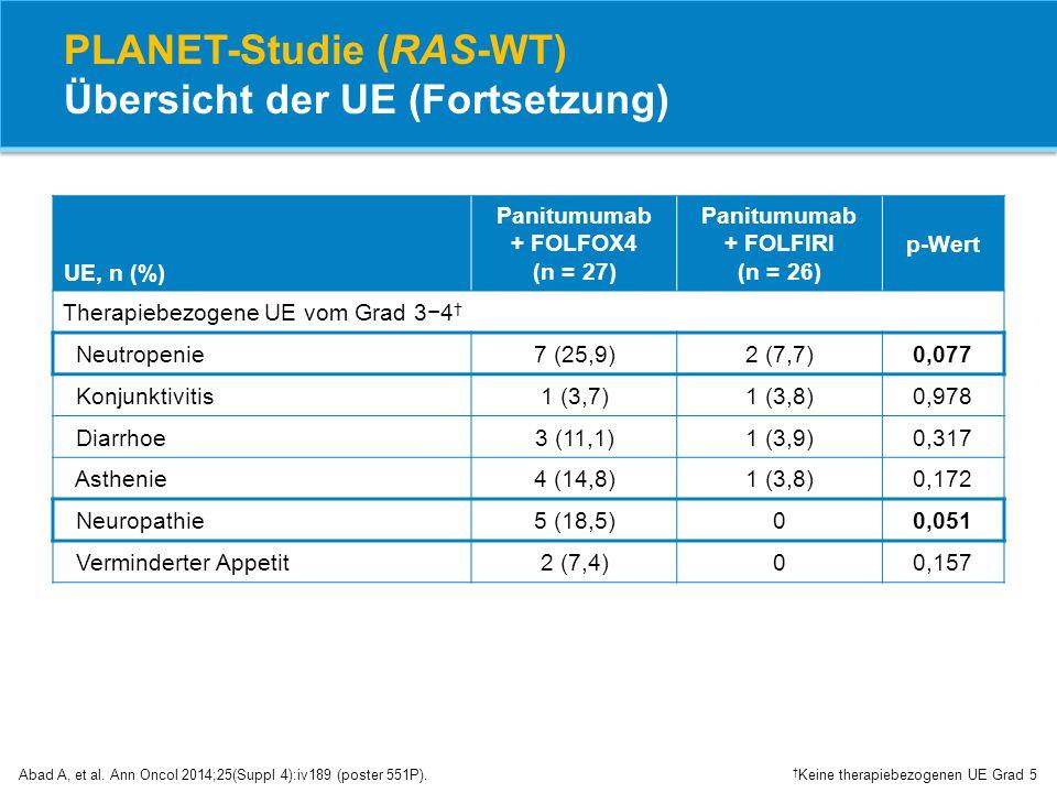 PLANET-Studie (RAS-WT) Übersicht der UE (Fortsetzung)