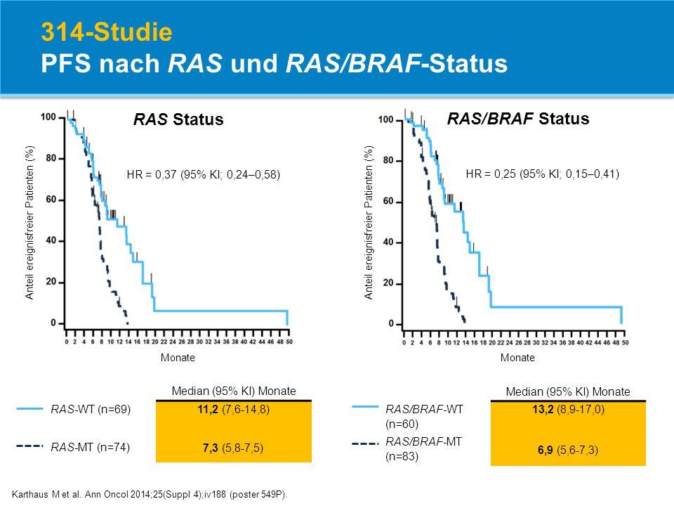 314-Studie PFS nach RAS und RAS/BRAF-Status