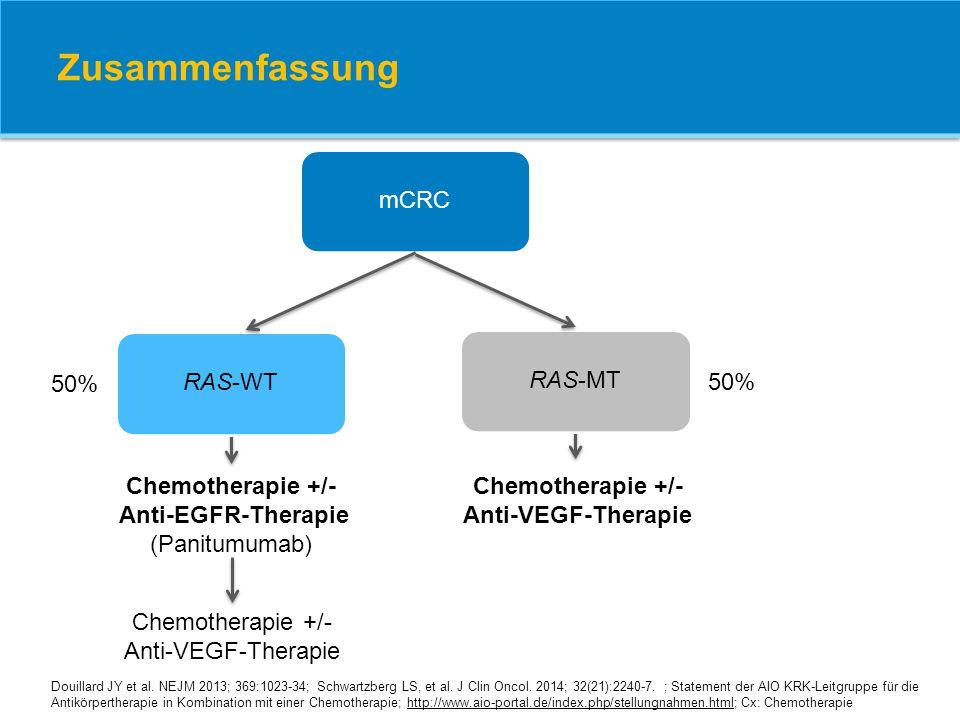 Zusammenfassung mCRC RAS-WT RAS-MT 50% 50% Chemotherapie +/-