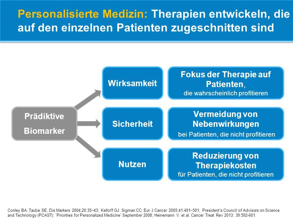 Vermeidung von Nebenwirkungen Reduzierung von Therapiekosten