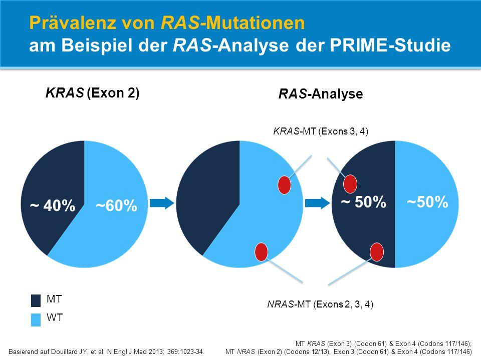 Prävalenz von RAS-Mutationen am Beispiel der RAS-Analyse der PRIME-Studie