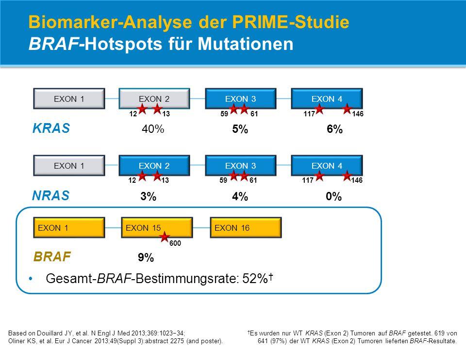 Biomarker-Analyse der PRIME-Studie BRAF-Hotspots für Mutationen