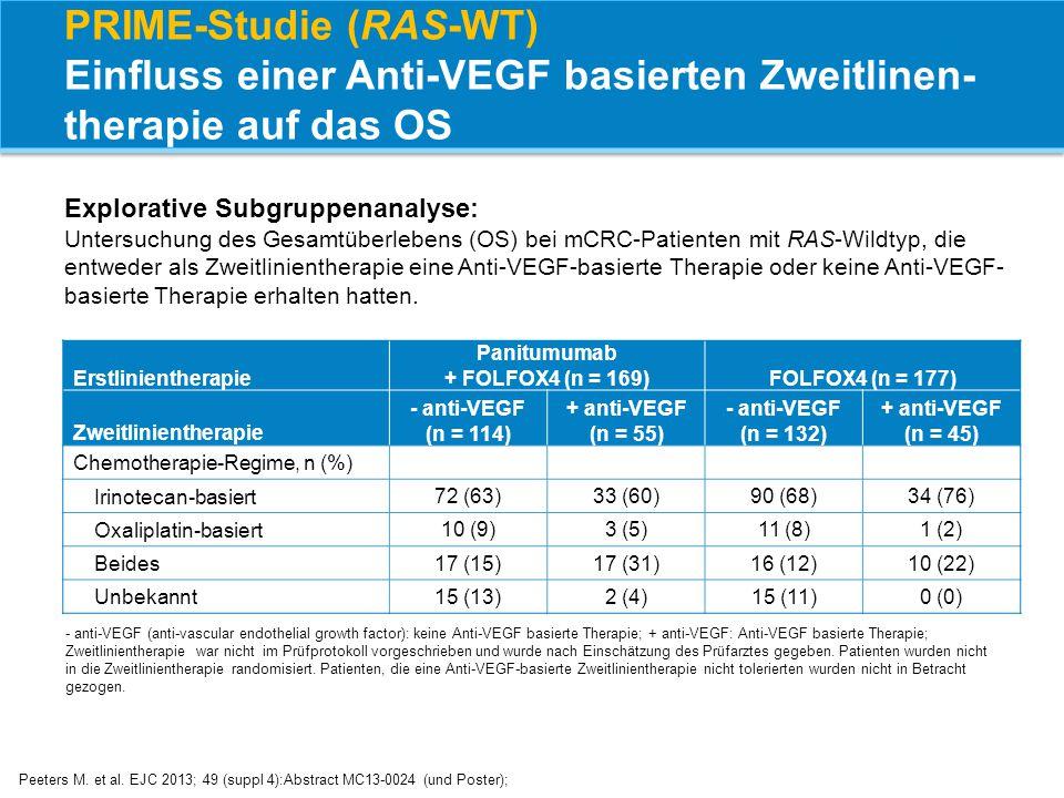 PRIME-Studie (RAS-WT) Einfluss einer Anti-VEGF basierten Zweitlinen-therapie auf das OS