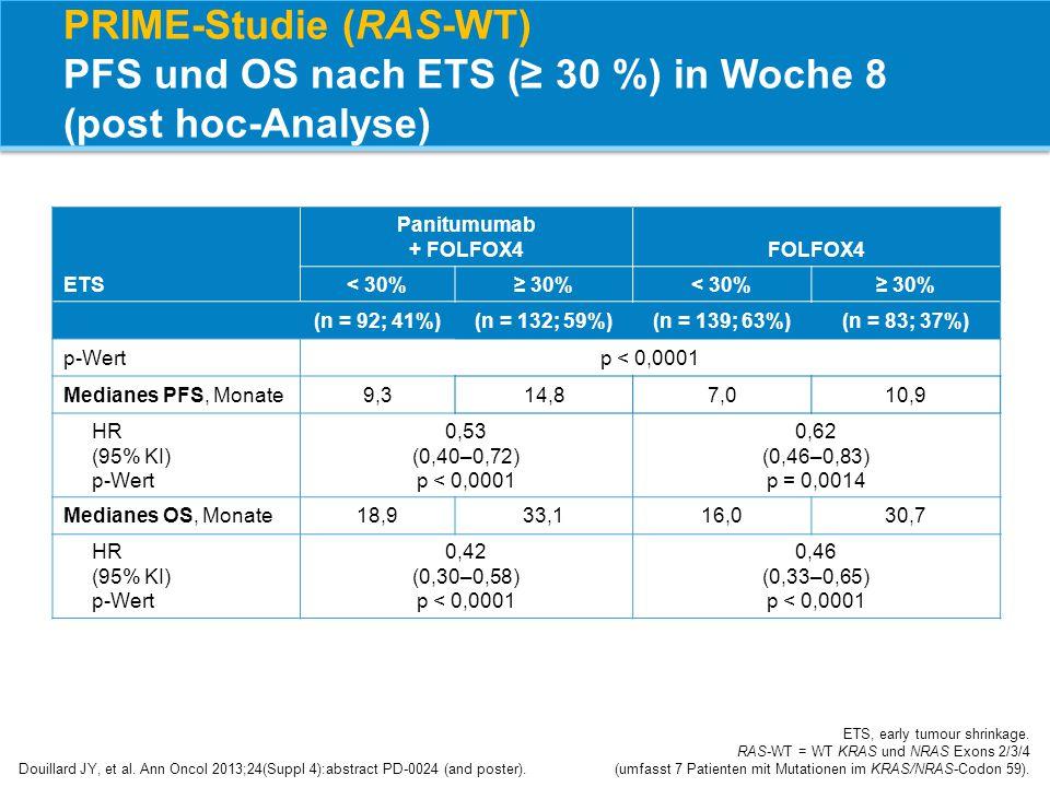 PRIME-Studie (RAS-WT) PFS und OS nach ETS (≥ 30 %) in Woche 8 (post hoc-Analyse)