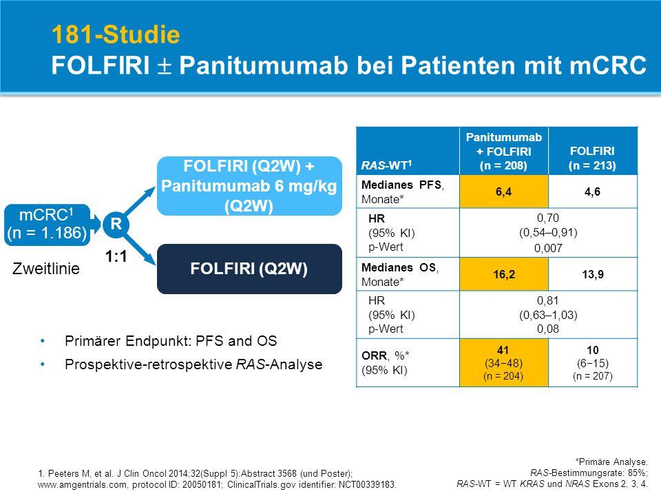 Panitumumab + FOLFIRI (n = 208)