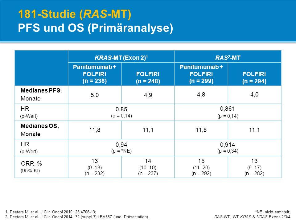 181-Studie (RAS-MT) PFS und OS (Primäranalyse)