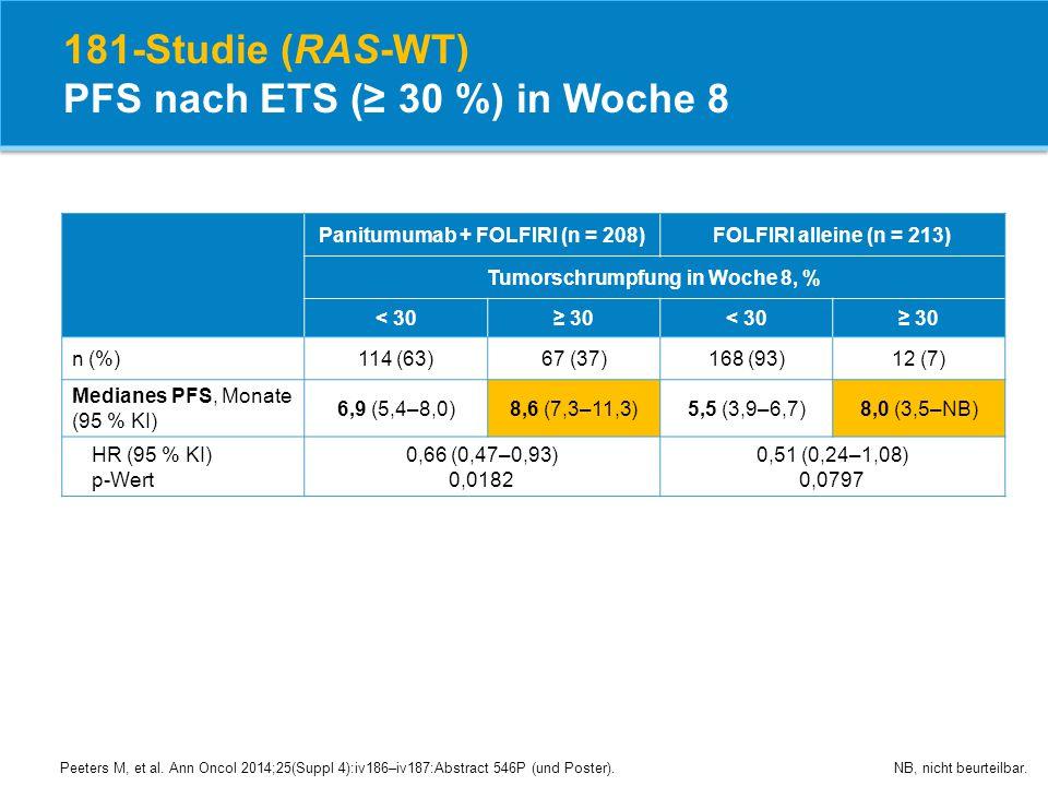 181-Studie (RAS-WT) PFS nach ETS (≥ 30 %) in Woche 8