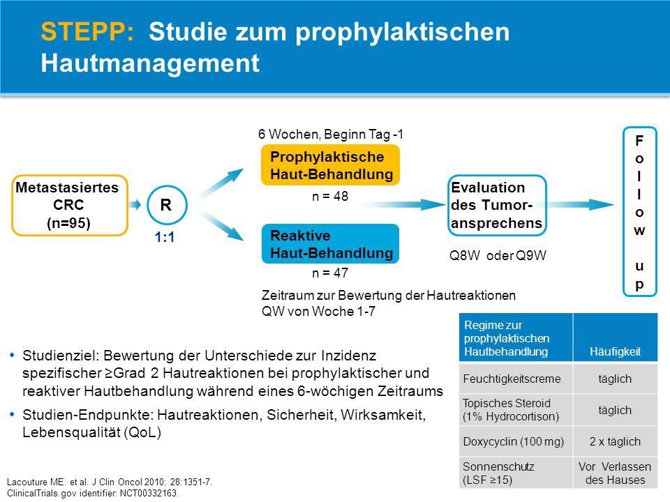 STEPP: Studie zum prophylaktischen Hautmanagement