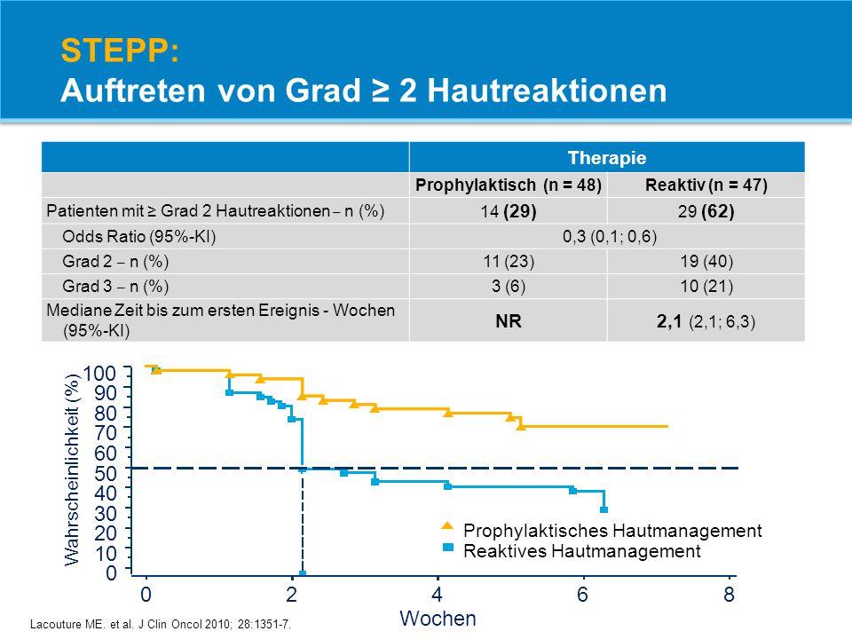 STEPP: Auftreten von Grad ≥ 2 Hautreaktionen