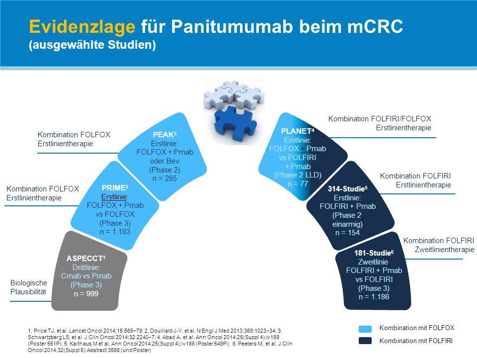 Evidenzlage für Panitumumab beim mCRC (ausgewählte Studien)