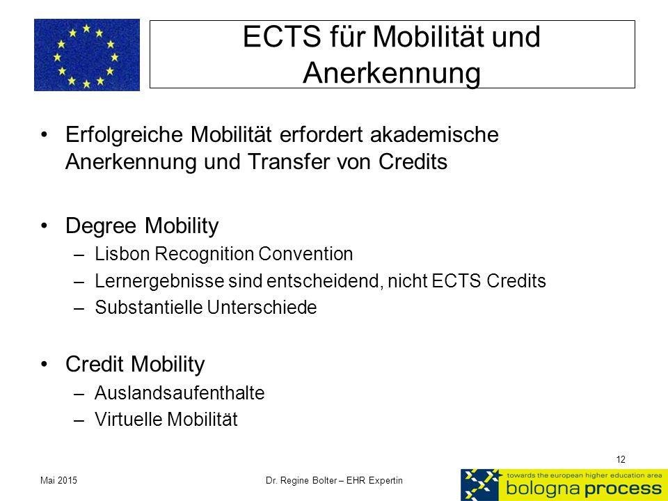 ECTS für Mobilität und Anerkennung
