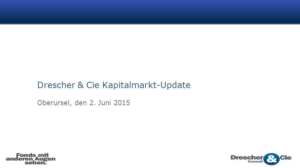 Drescher & Cie Kapitalmarkt-Update