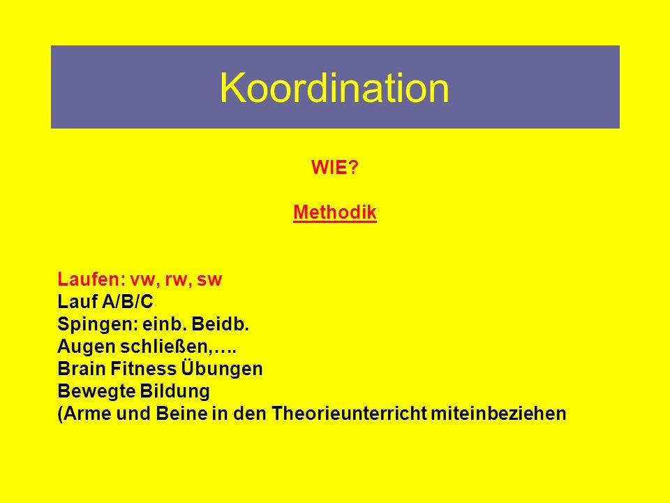 Koordination WIE Methodik Laufen: vw, rw, sw Lauf A/B/C