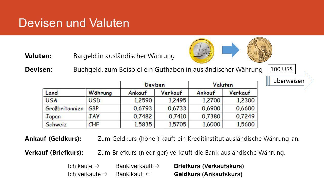Devisen und Valuten Valuten: Bargeld in ausländischer Währung Devisen: Buchgeld, zum Beispiel ein Guthaben in ausländischer Währung