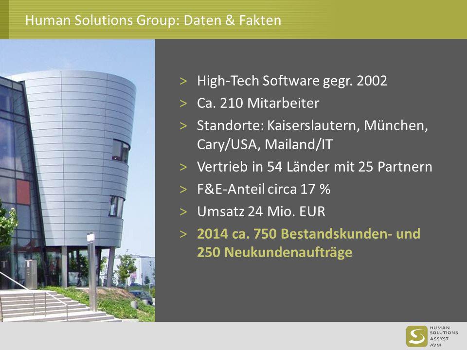 Human Solutions Group: Daten & Fakten