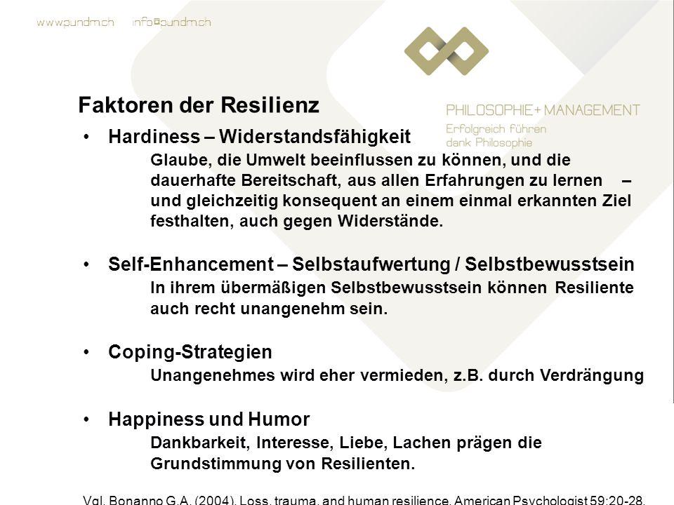 Faktoren der Resilienz