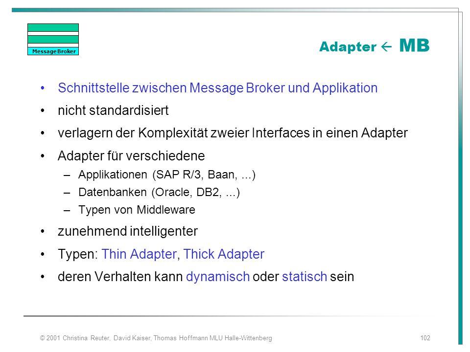 Schnittstelle zwischen Message Broker und Applikation
