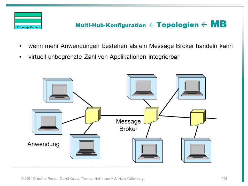 Multi-Hub-Konfiguration  Topologien  MB