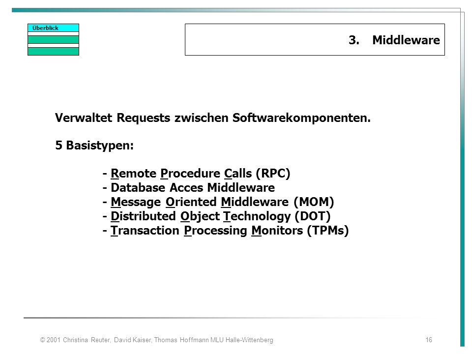 Verwaltet Requests zwischen Softwarekomponenten.