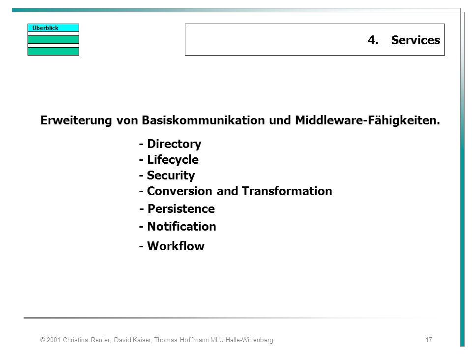 Erweiterung von Basiskommunikation und Middleware-Fähigkeiten.