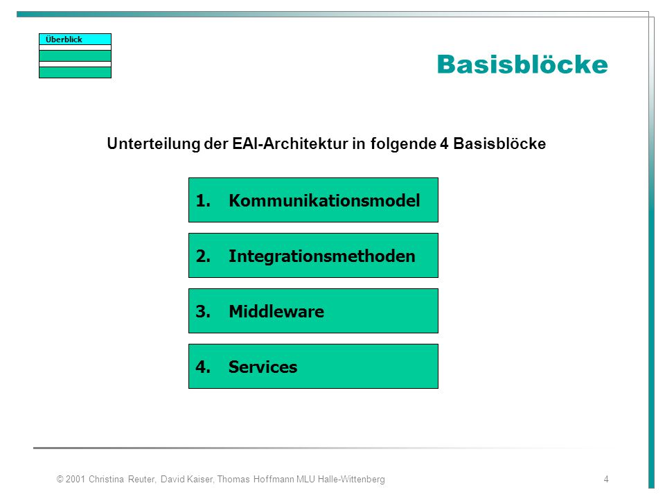 Basisblöcke Kommunikationsmodel 2. Integrationsmethoden 3. Middleware