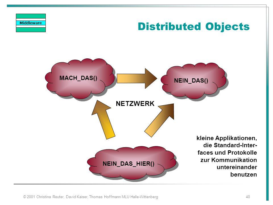Distributed Objects NETZWERK MACH_DAS() NEIN_DAS()